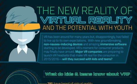Reinvent Your Business With Virtual Reality