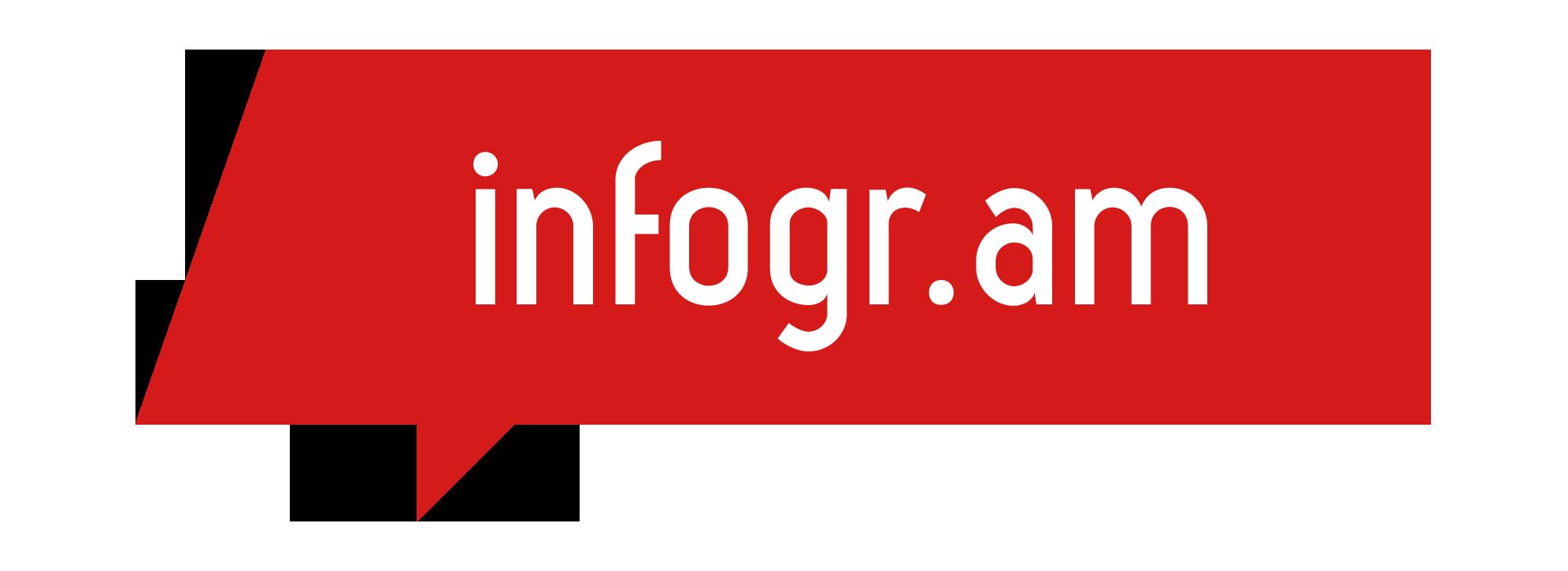 Infogram_Logo.png