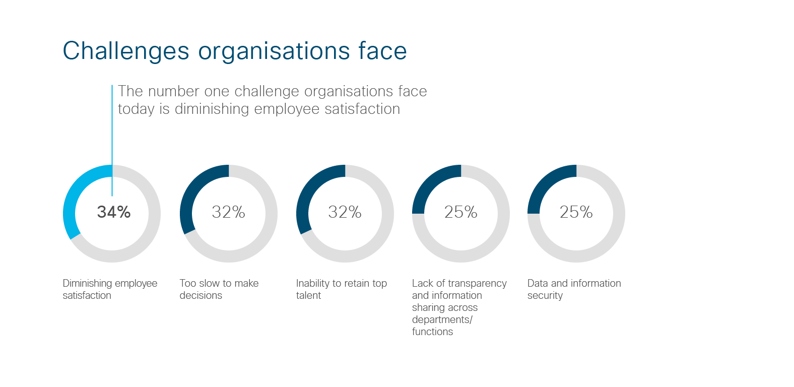 workforce_Employee_Satisfaction.png