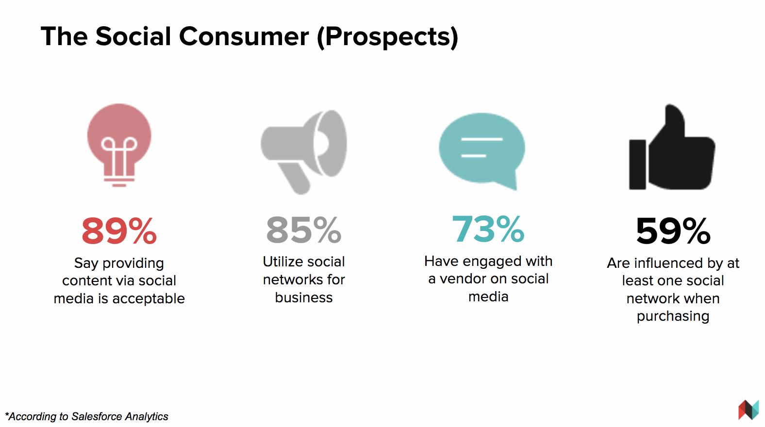 social-consumer.png