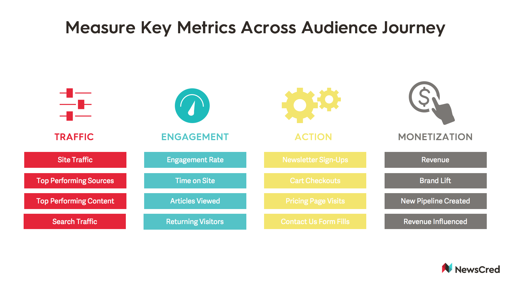 Content Marketing KPIs.png