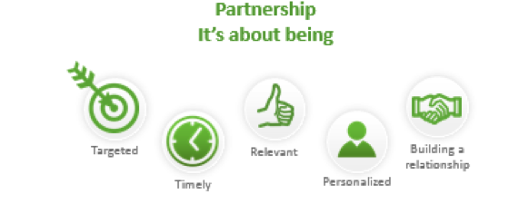 partnership is about being.png