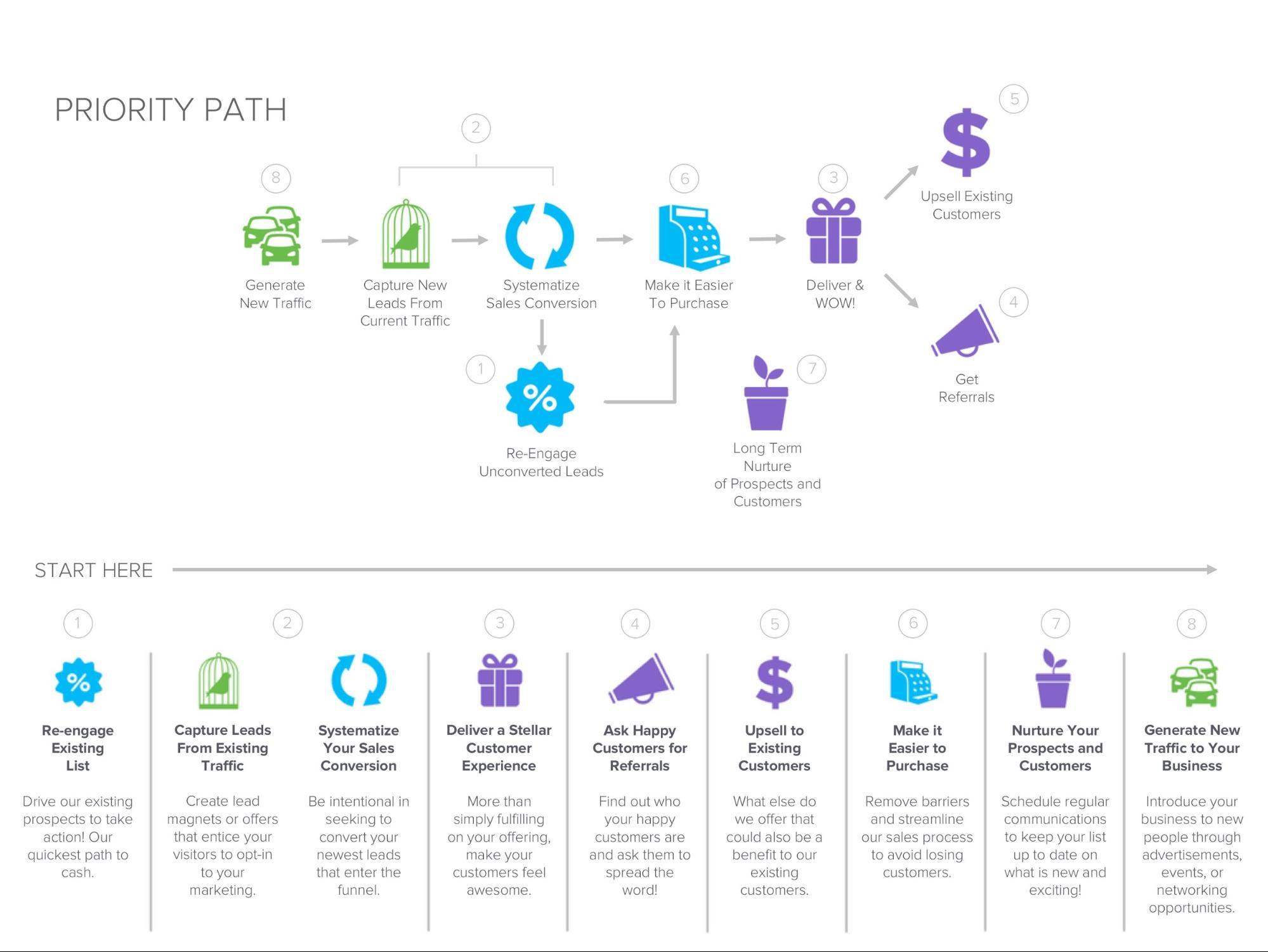 priority path.jpg