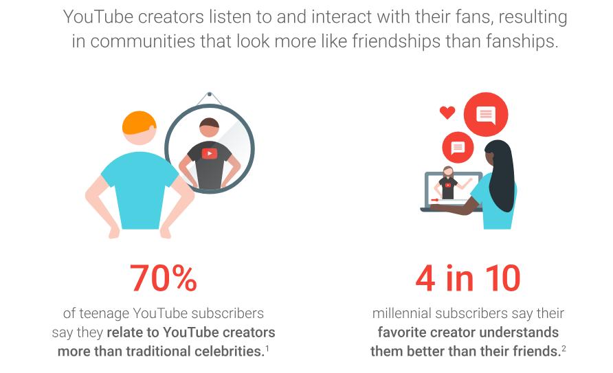 youtube-statistics.png