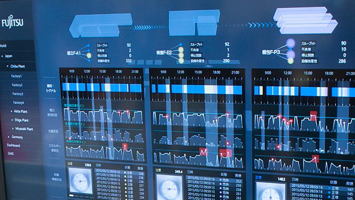 メインビジュアル : 膨大なデータを収集・分析し、画期的なイノベーションを起こすためには? 「ビッグデータ」展示ゾーン
