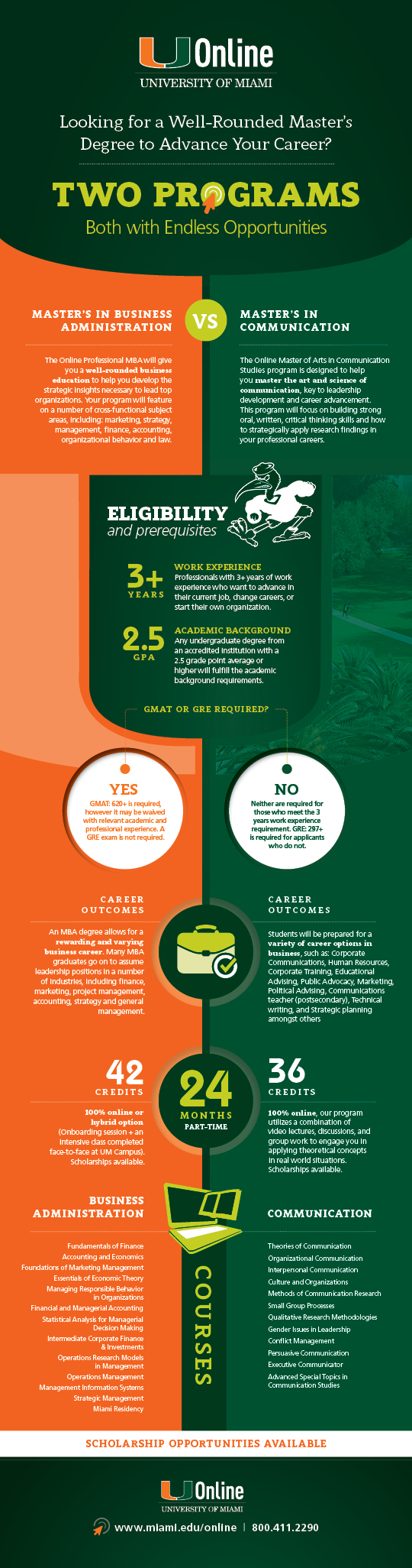 UoM_MBAvsMA_Infographic.jpg
