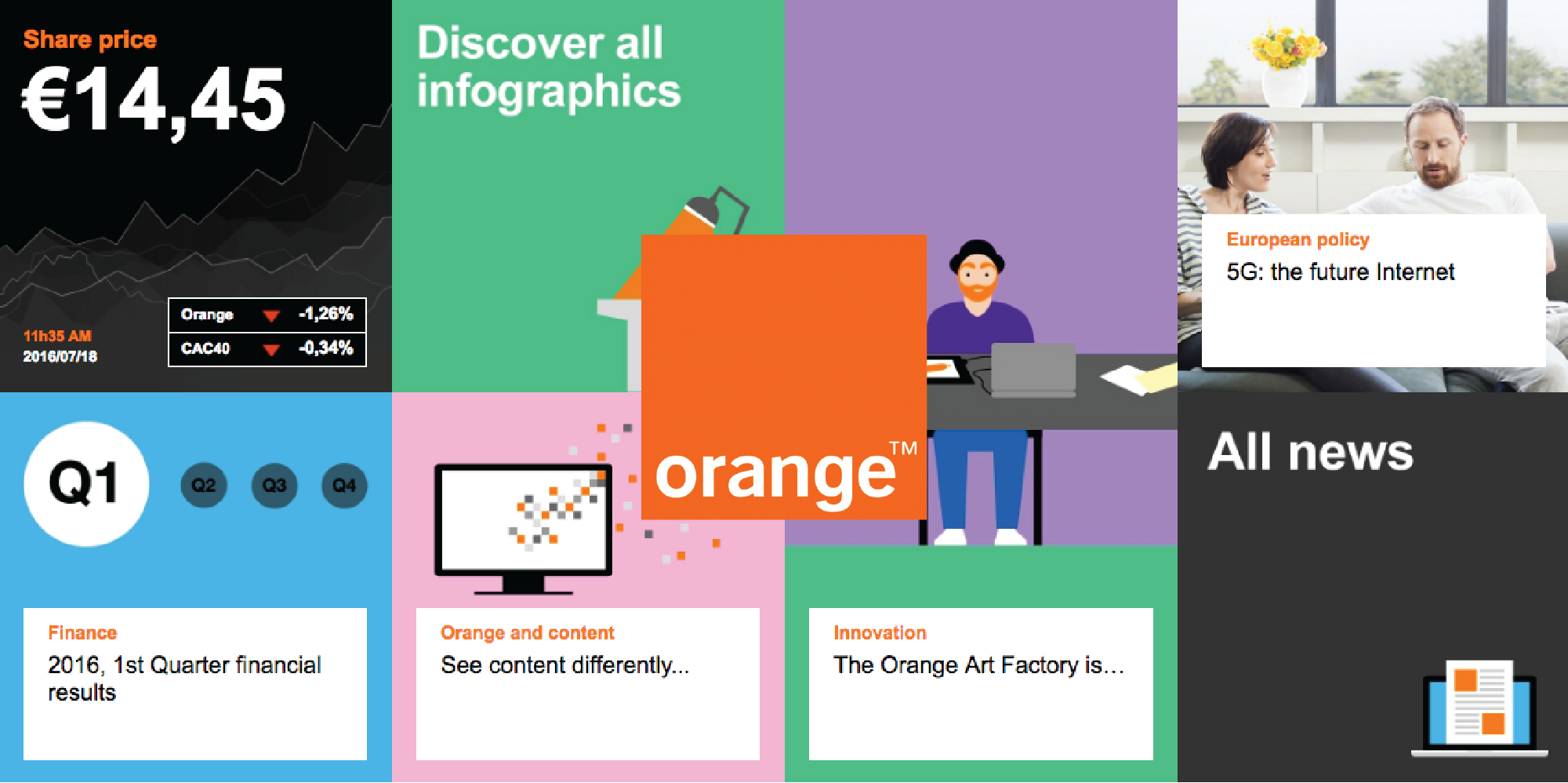 Orange Brands as Publishers