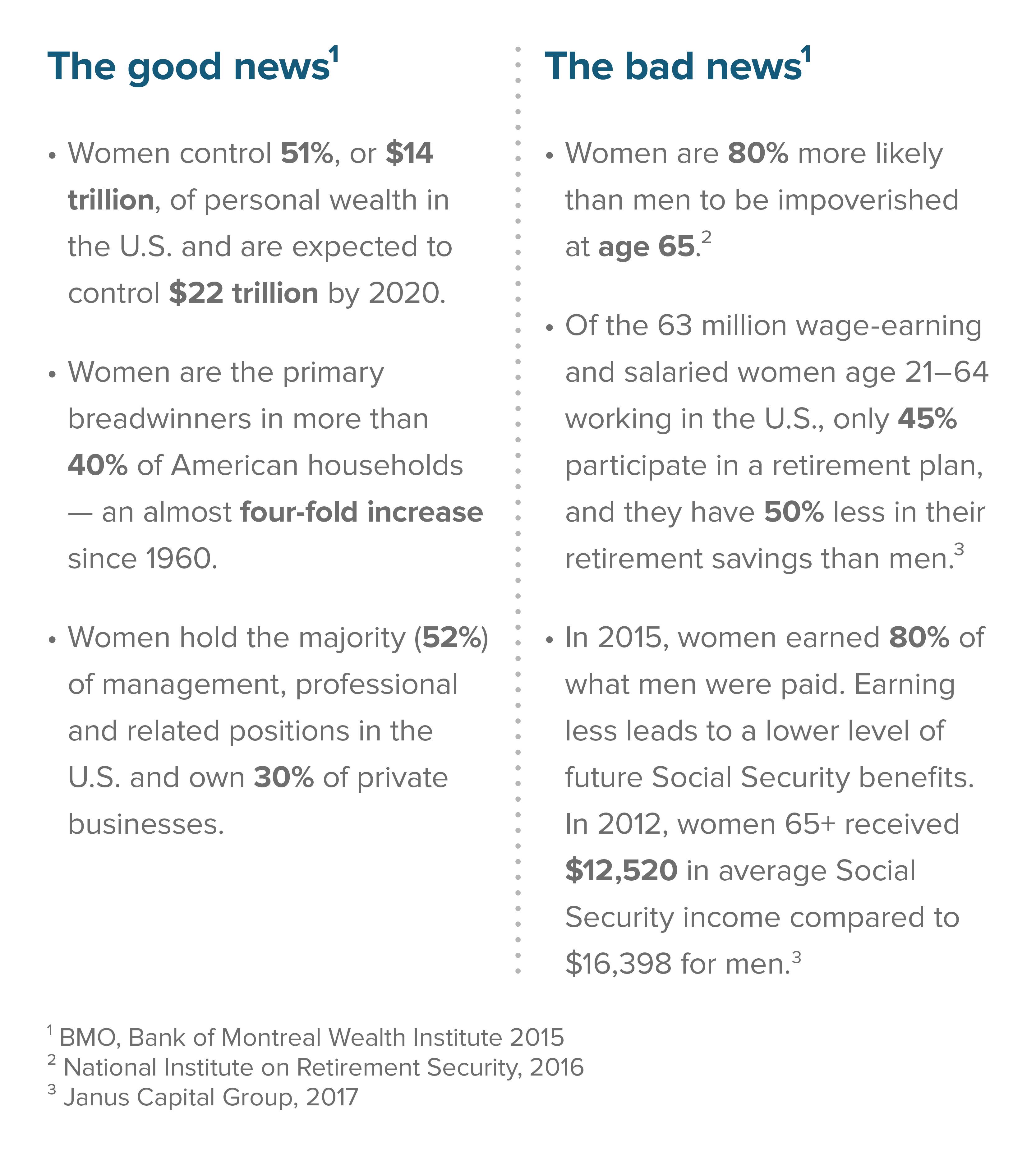 3051992_EC_C-Blog Infographics- Retirement Planning For Woman_1_1.jpg