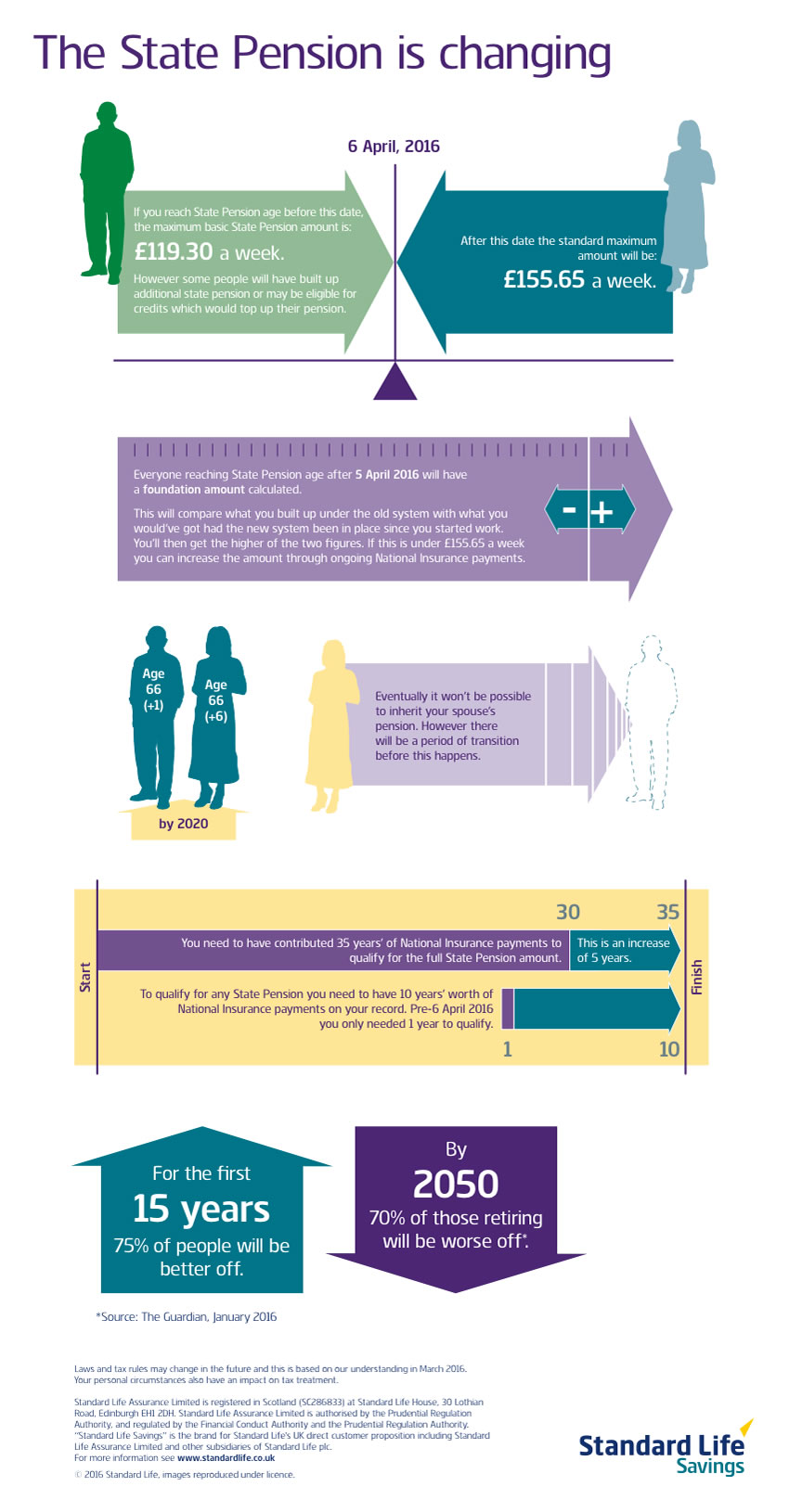 COL_SLS Pension Change infographic_FINAL.jpg