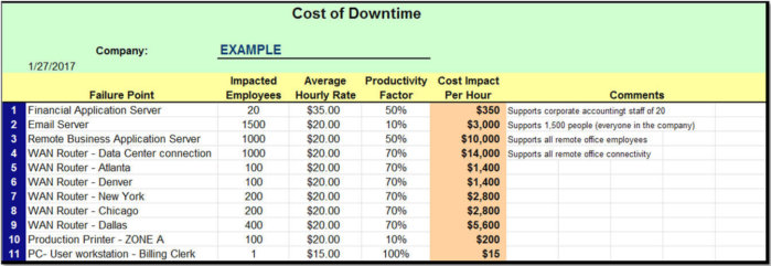 cost-of-downtime_image-2-100723393-large[1].jpg