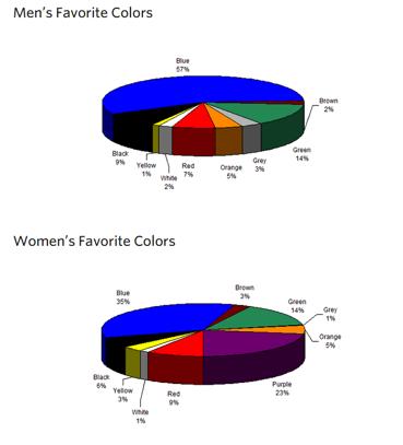color breakdown.png