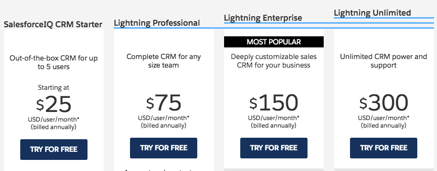 salesforce pricing.png