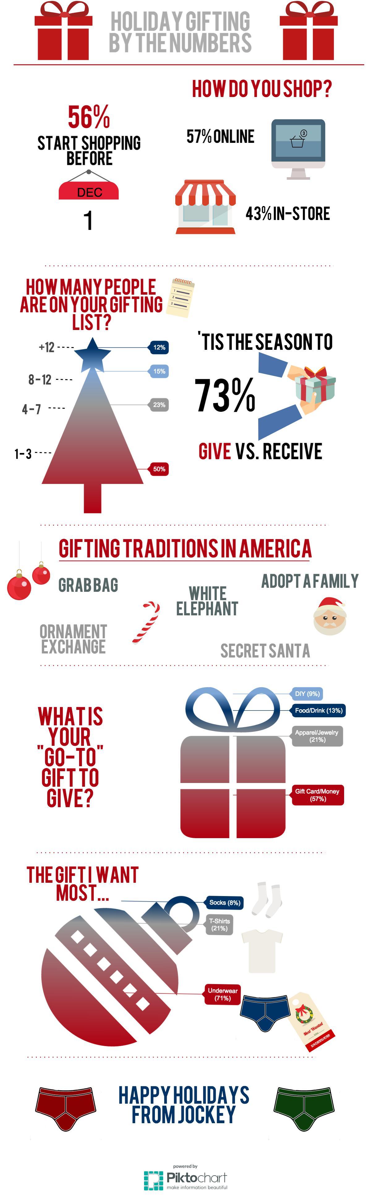 gifting-inforgr_18964555_7ec59aafcfecb9020d947a8489656fa9535d55a1.jpeg