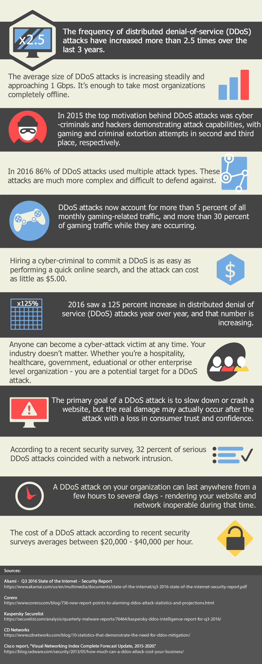 ddos_stats_leaders_need_know_infographic.png