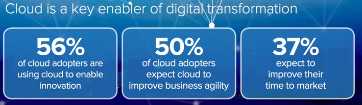 Cisco_cloud_digital_transformation.jpg